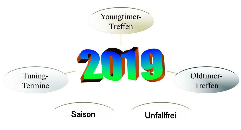 Veranstaltungen für 2019