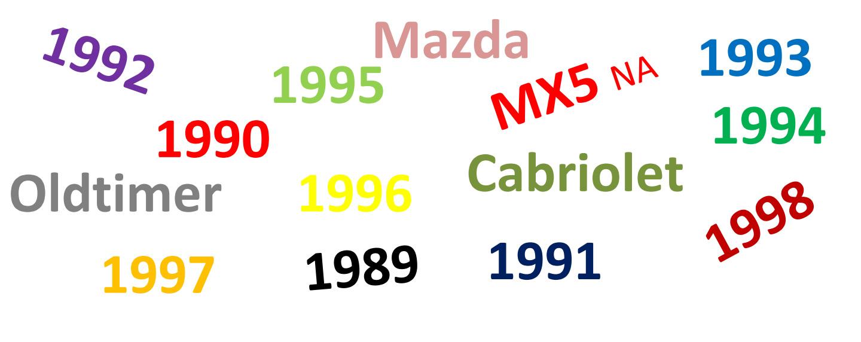 MX-5 Zahlen